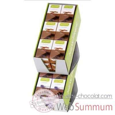 18 Minibox de 3 Mini-Tablettes Newtree Lait Cannelle Cocoon  -P20AB090709